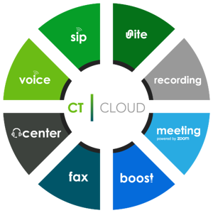 CT Cloud Suite