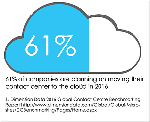 Companies-are-moving-to-the-cloud.png